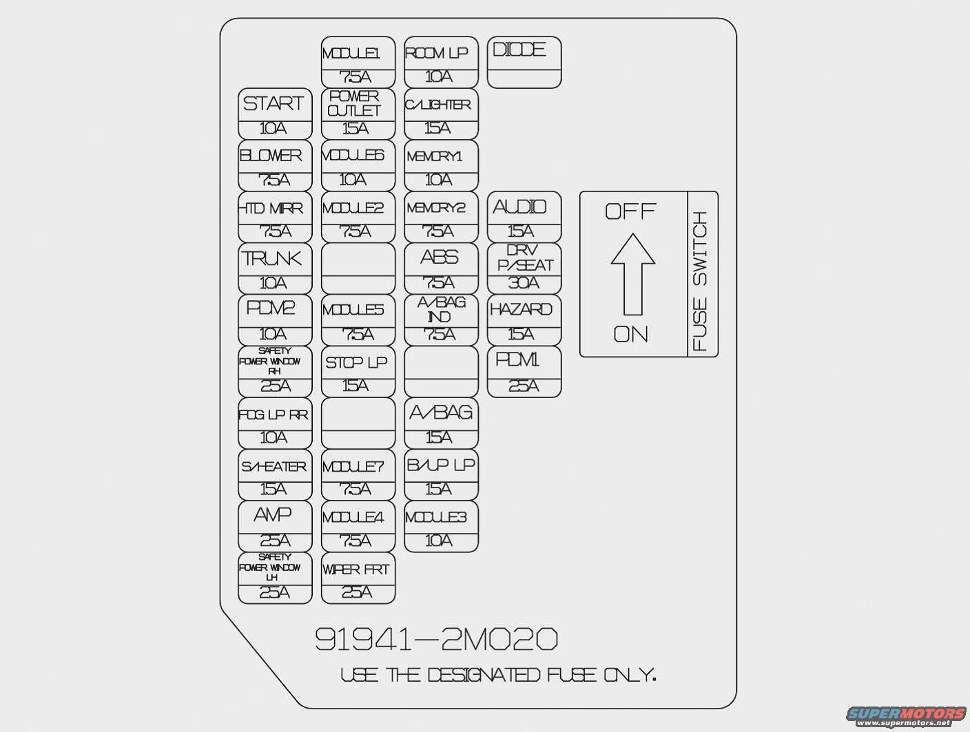 fuse diagram for 2006 hyundai