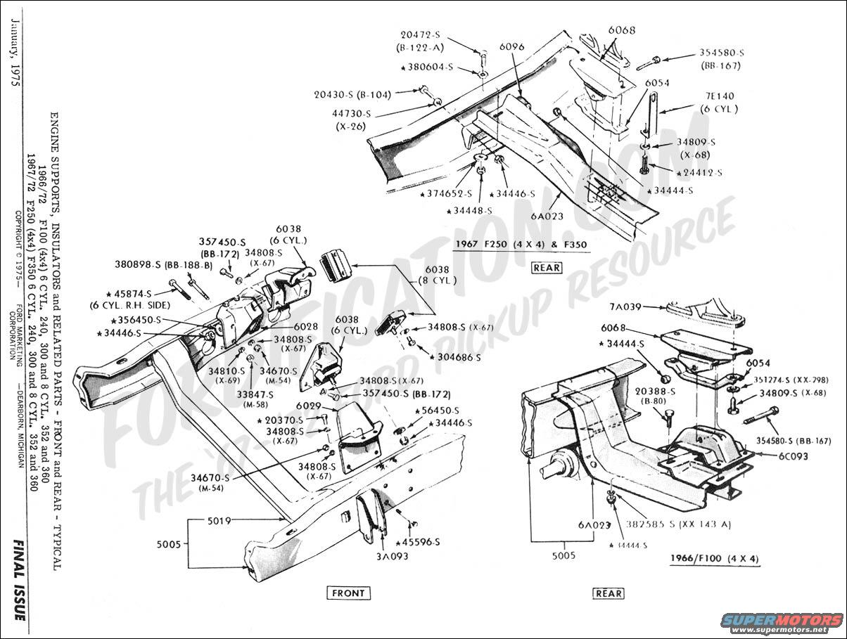 Ford F 150 Ignition Switch Wiring Diagram