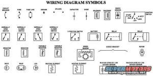 Wiring Symbols Gallery
