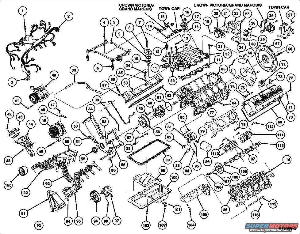 Wiring Diagram Ford Crown Victoria