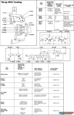 [SOLVED] F 150 multi function switch wiring  Tech Support
