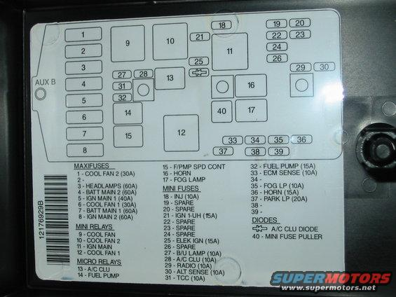 fuse relay panel diagram generac 6874 wiring diagram wiring wiring diagram schematic Basic Electrical Wiring Diagrams at bayanpartner.co