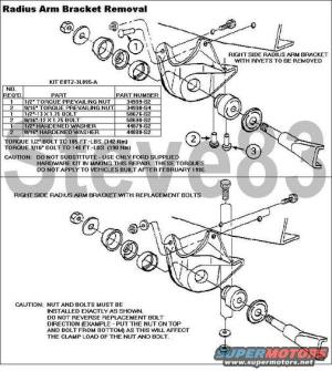 1983 Ford Bronco TSBs & FSAs (Recalls) for '8396 Broncos