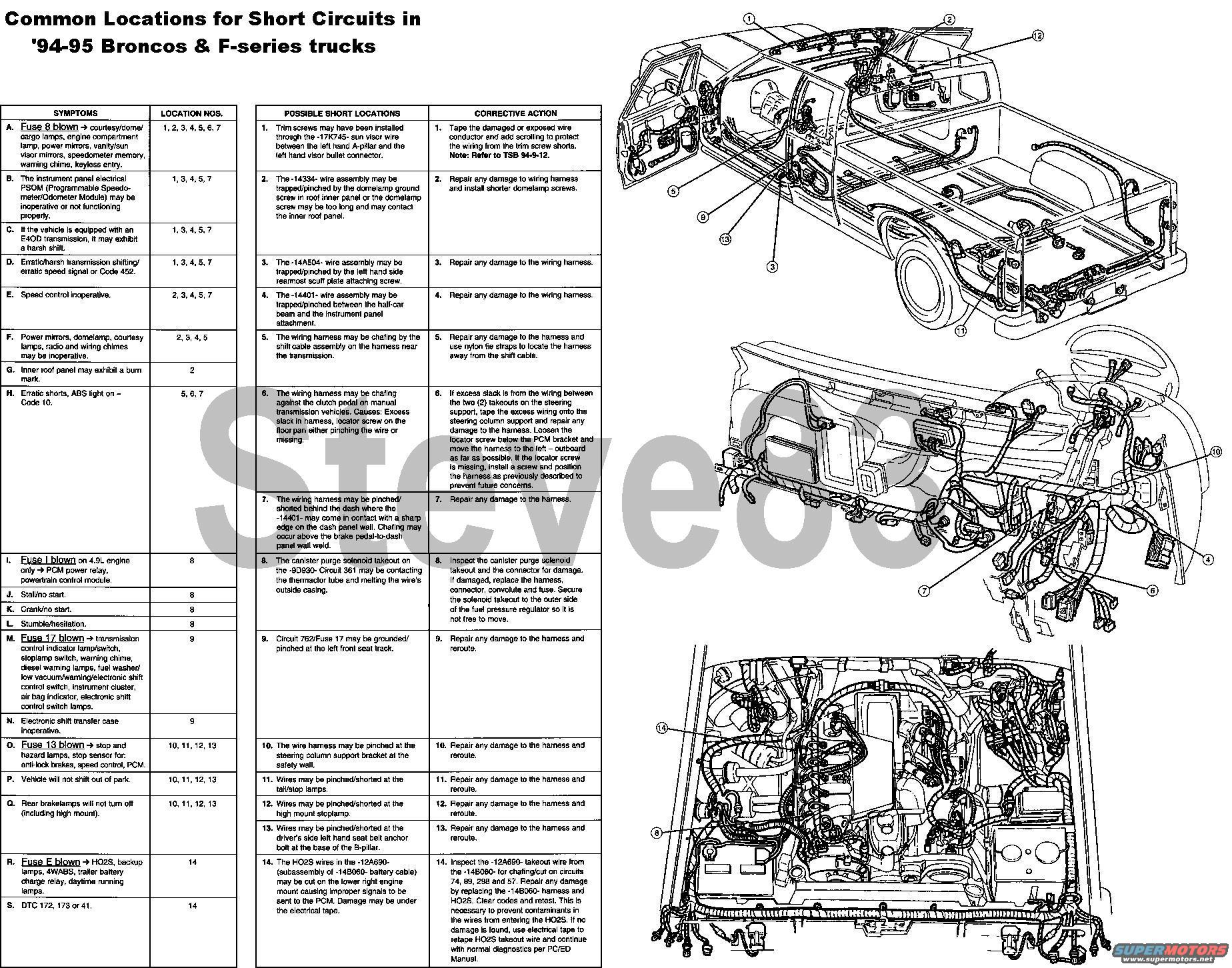 Ford Bronco Tsbs Amp Fsas Recalls For 83 96 Broncos