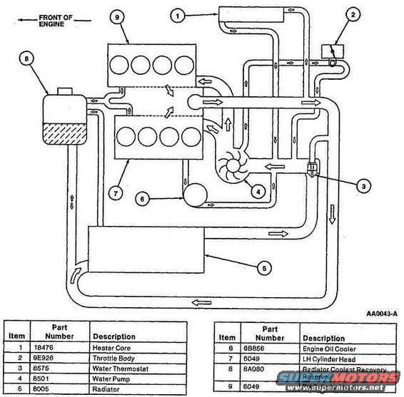 Mazda 3 Engine Coolant Flow Diagram