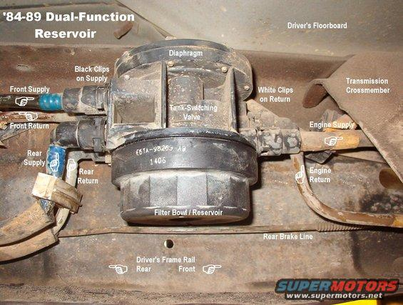 89 ford f 250 fuel filter  filter wiring diagrams crop