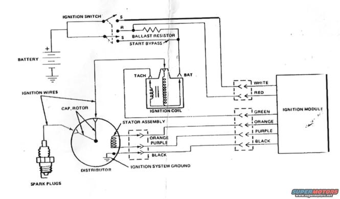 390 ford duraspark wiring 390 auto wiring diagram schematic ford duraspark 2 wiring diagram the wiring on 390 ford duraspark wiring