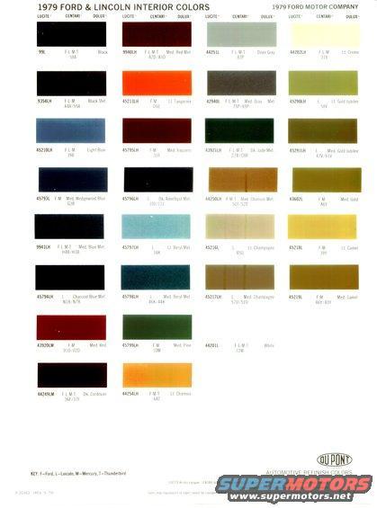Ford Explorer Paint Colors