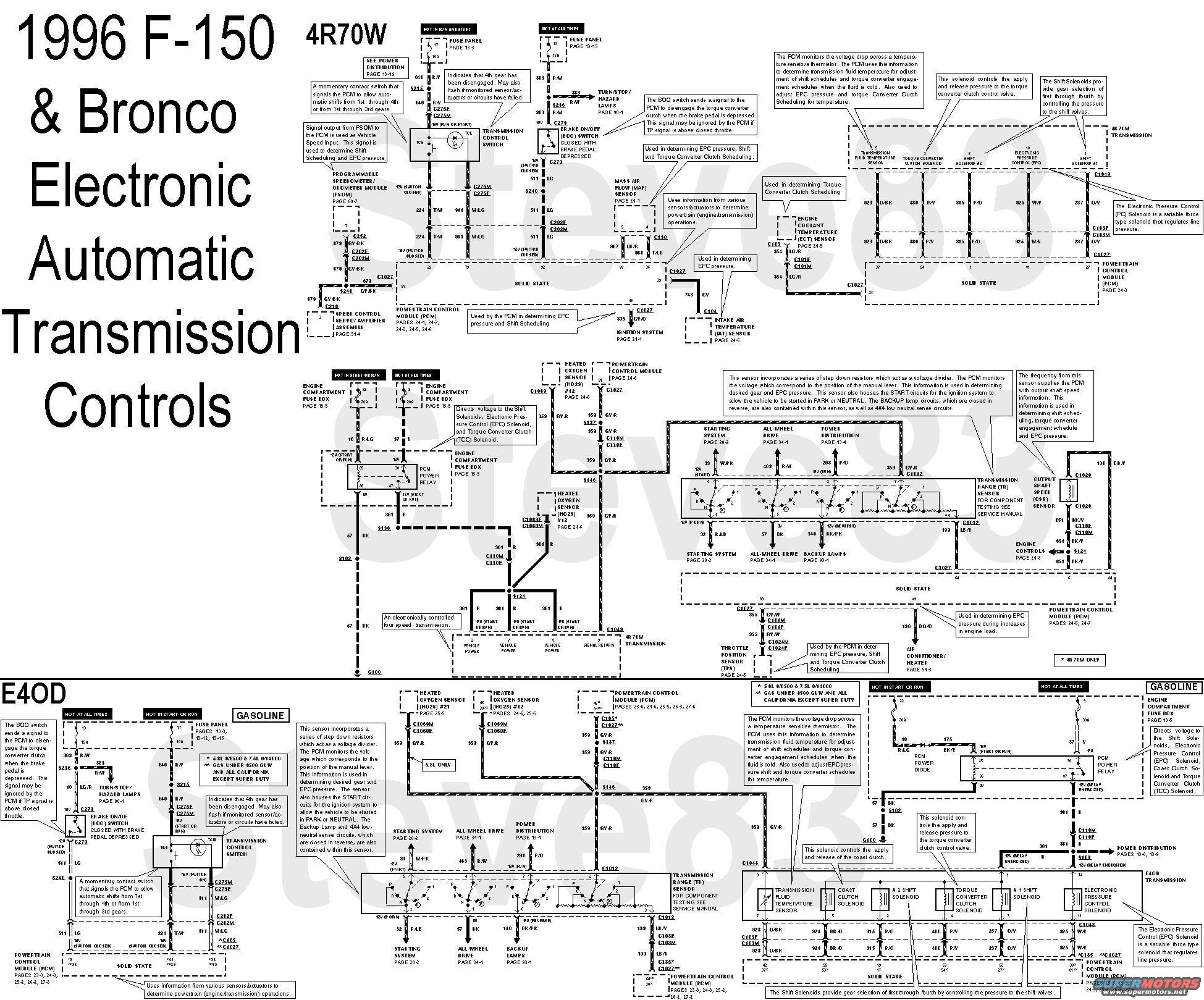 Ford C6 Transmission Kickdown Diagram