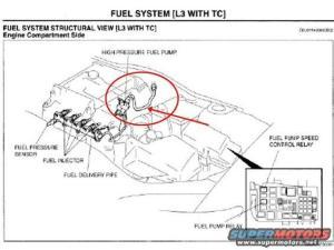 Fuse Box For A 1990 Mazda 626  Wiring Diagram Fuse Box