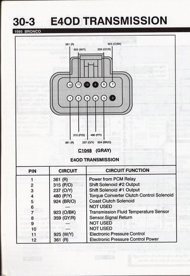 2005 Ford Explorer Solenoid Pack