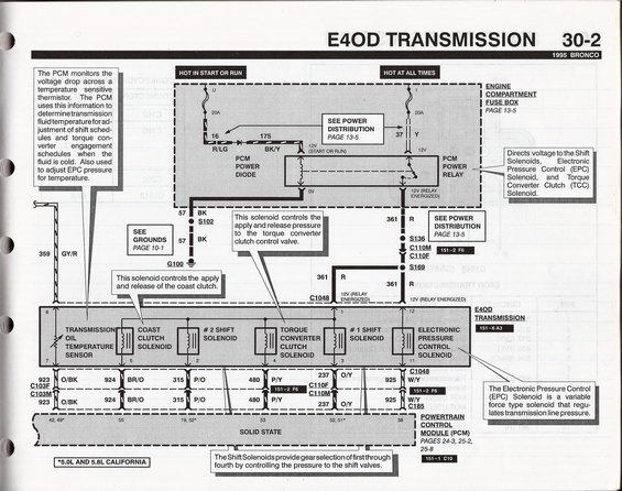 ford e40d transmission wiring diagram wiring diagram 96 Suburban Neutral Safety Switch Wiring Diagram  E40D Wiring Harness Diagram 4R100 Transmission Diagram Powertrain Transmission E40D Wiring-Diagram