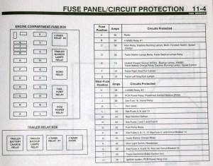 Code 172, 334, CEL On, EVP malfunctioning  Ford Bronco Forum