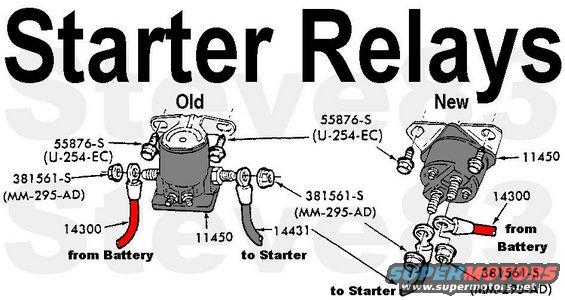 1984 Ford F150 Starter Solenoid Wiring Diagram : 46 Wiring