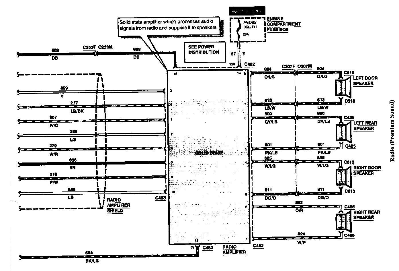 95Mark8 Premium Sound Wiring2?resize=840%2C570 diagrams lincoln wiring diagrams online the lincoln mark vii 1996 lincoln town car wiring diagram at edmiracle.co