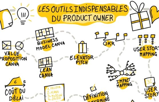 Les outils indispensables du Product Owner