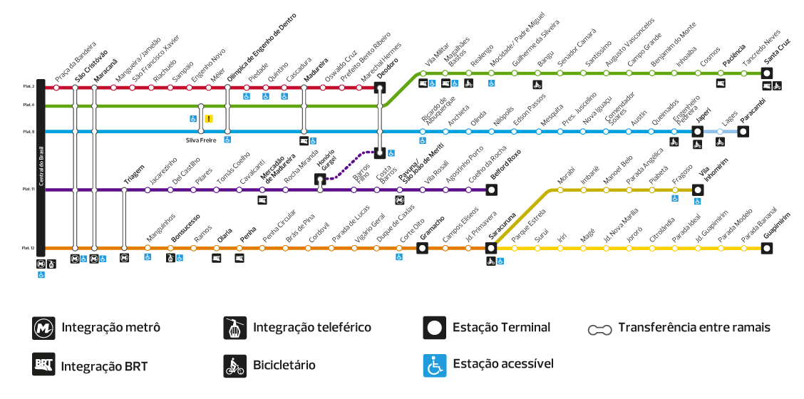 mapa de estações
