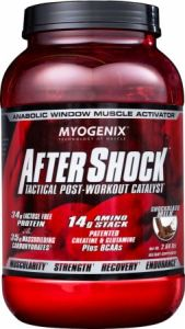 Myogenic AfterShock Recovery