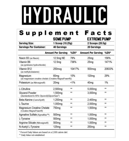 Axe & Sledge Hydraulic Facts
