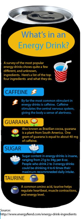Energy Drink ingredients infographic