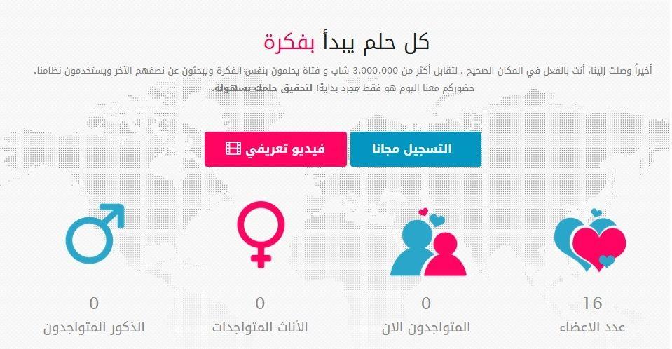 ifekrah.com فكرة   للزواج الشرعي