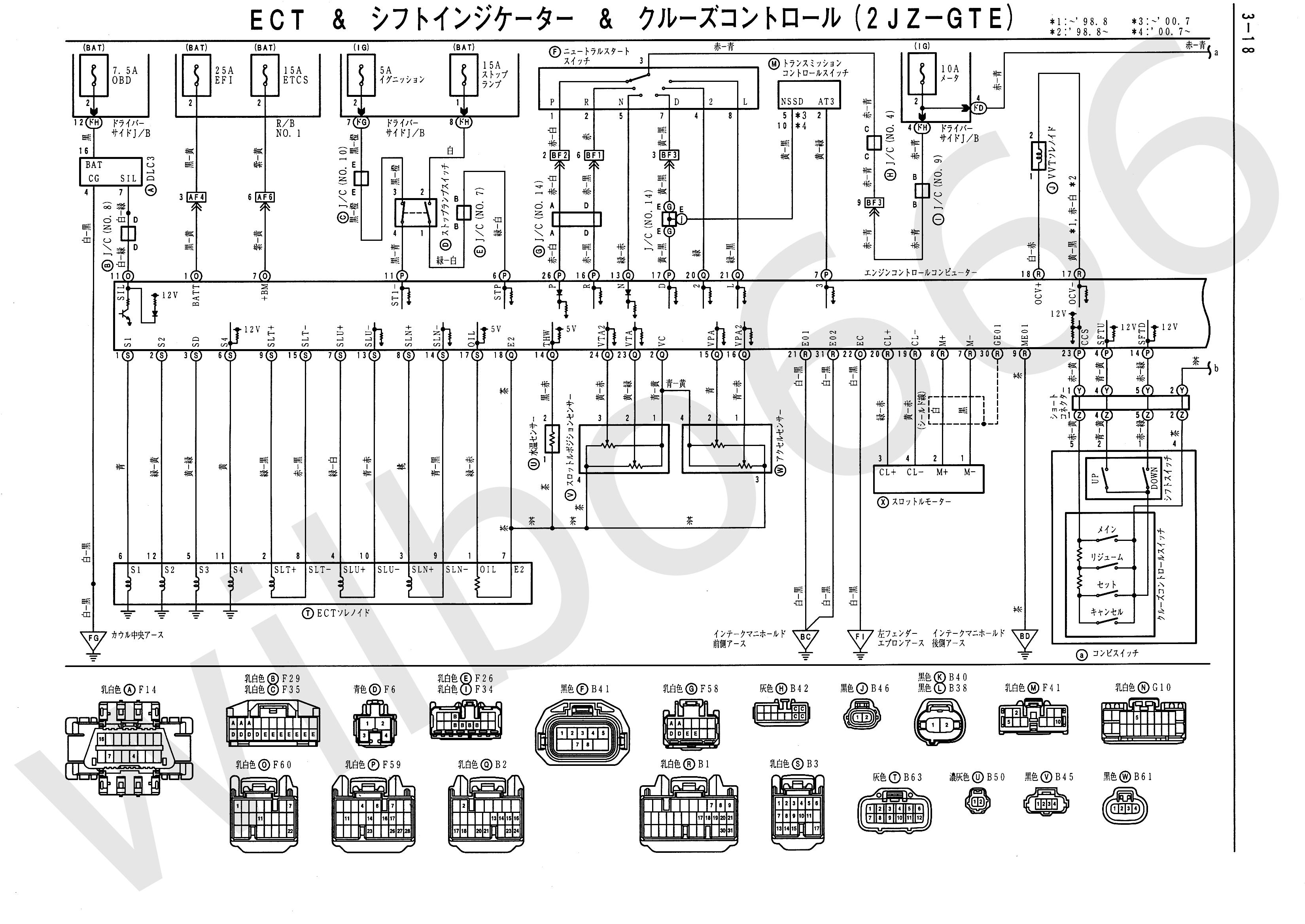 Ae86 Fuse Box