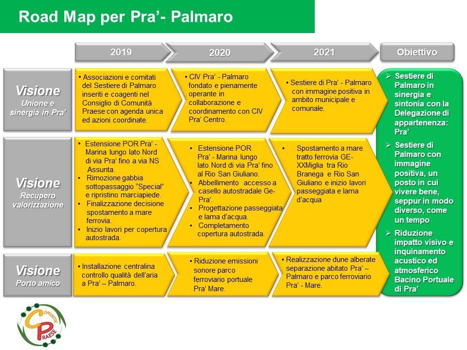 Road Map per Pra' – Palmaro
