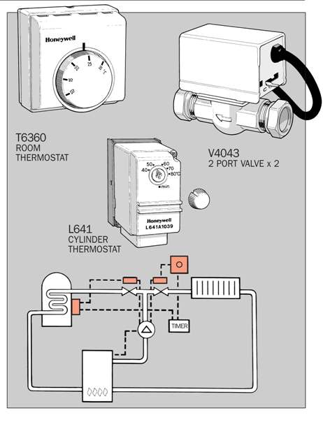 diagram underfloor heating wiring centre diagram full