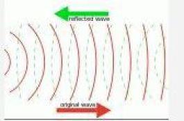 Radar y antiradar