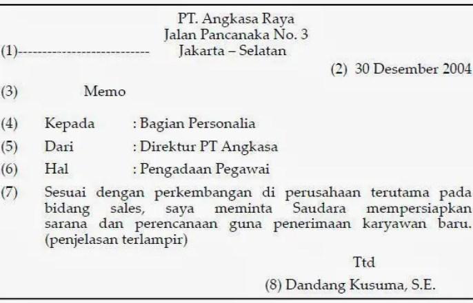 8. Contoh Surat Memo Kerja