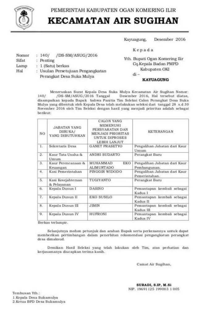 Surat Permohonan Rekomendasi Camat Untuk Perangkat Desa