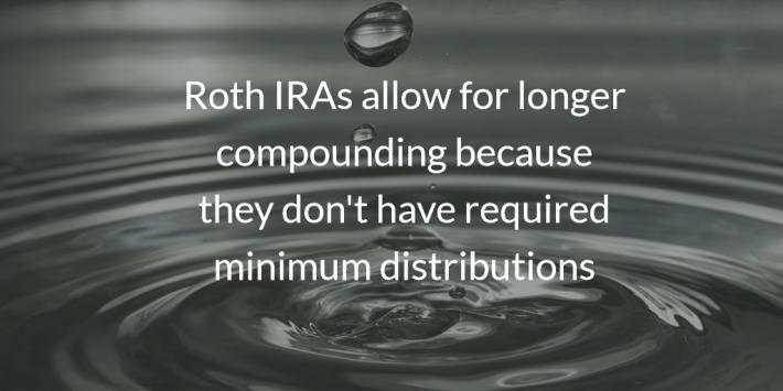 Roth IRAs RMD