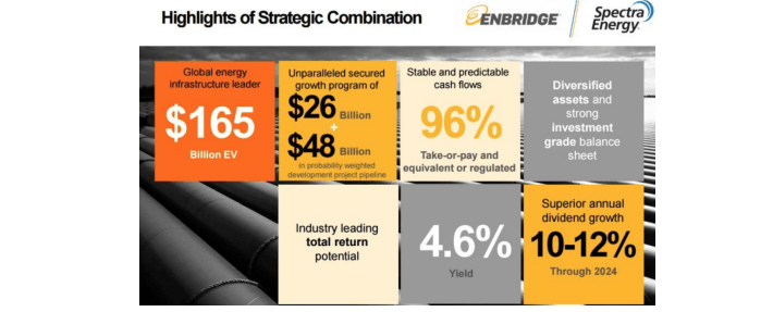 enbridge-overview