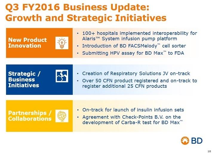 bdx-growth-and-strategic-initiatives