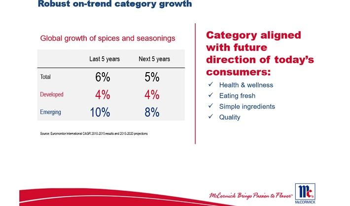 mkc-emerging-markets