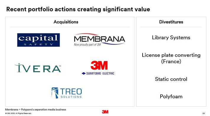 mmm-portfolio-actions