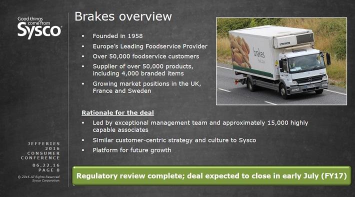 syy-brakes