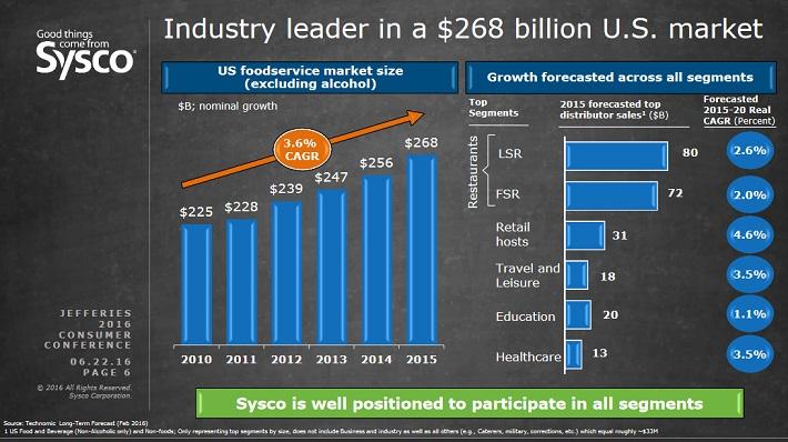 syy-industry