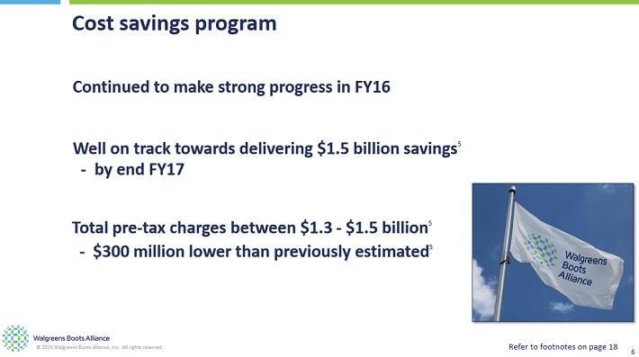 wba-cost-savings