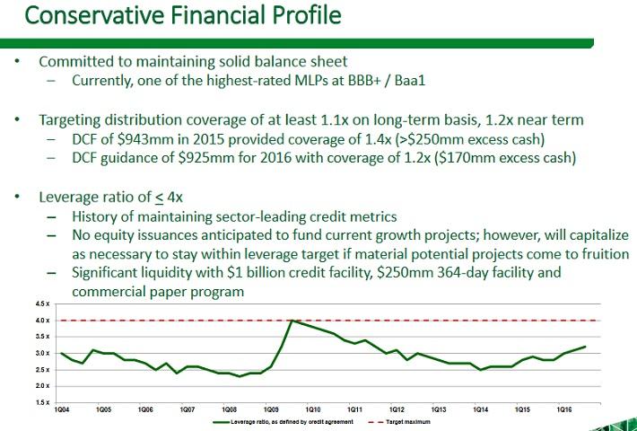 MMP Debt
