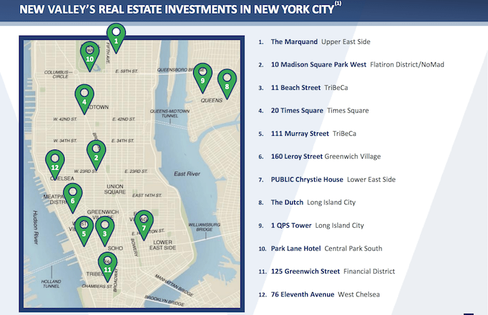 Vector Group New York Real Estate
