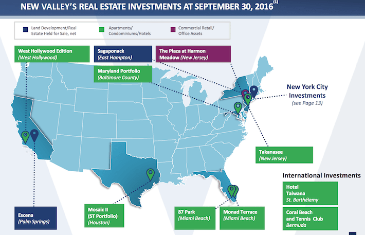 Vector Group Real Estate Investments