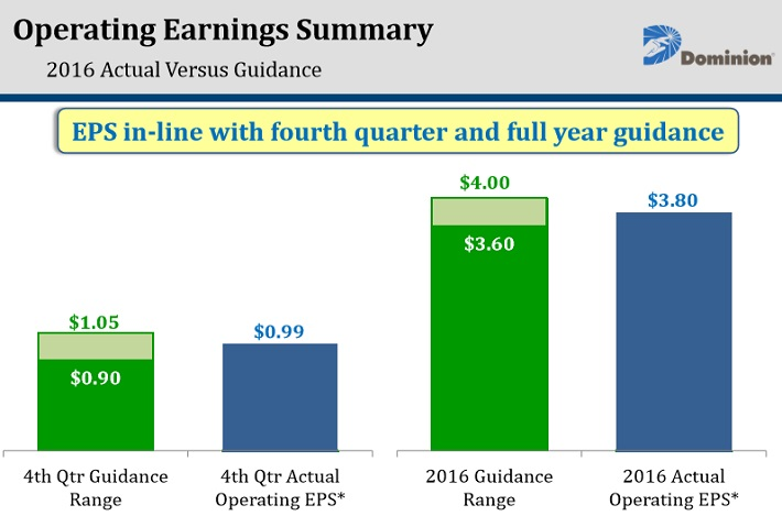D Earnings
