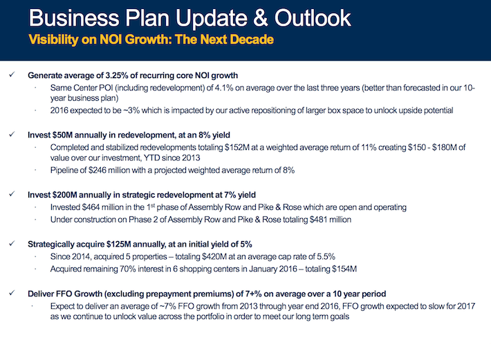 FRT Business Plan Update & Outlook