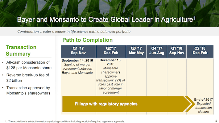 MON Bayer and Monsanto to Create Global Leader in Agriculture