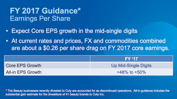 PG FY 2017 Guidance