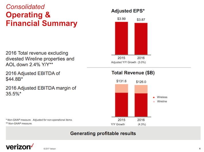 VZ Consolidated Operating & Financial Summary