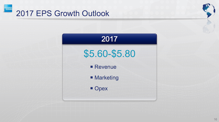 American Express 2017 EPS Growth Outlook