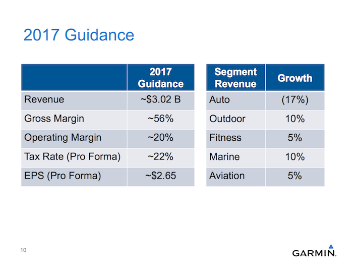 GRMN 2017 Guidance