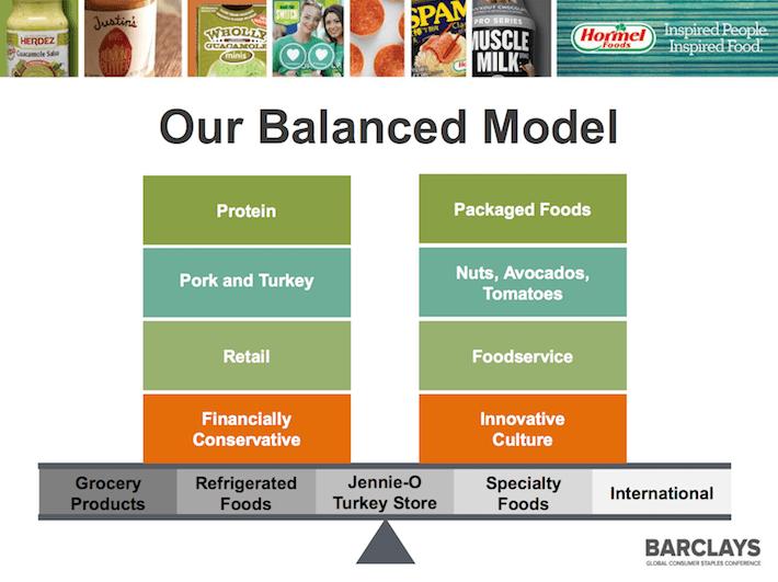 HRL Our Balanced Model